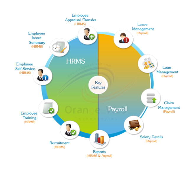 payroll-solutions